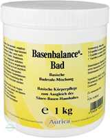 Basenbalance Bad