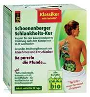Schlankheitskur Klassiker Schönenberger